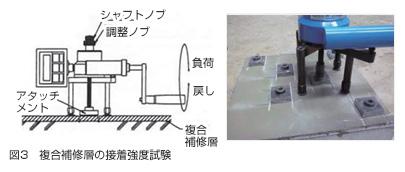 図3 複合補修層の接着強度試験